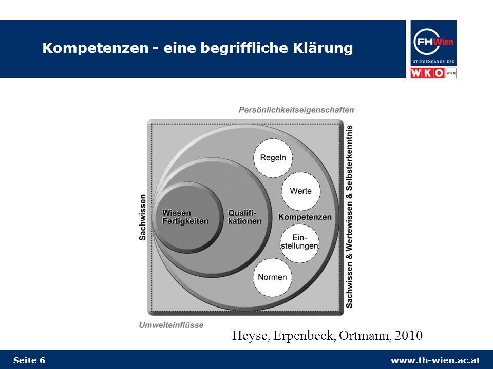 www.fh-wien.ac.at Kompetenzen - eine begriffliche Klärung Seite 6 Heyse, Erpenbeck, Ortmann, 2010