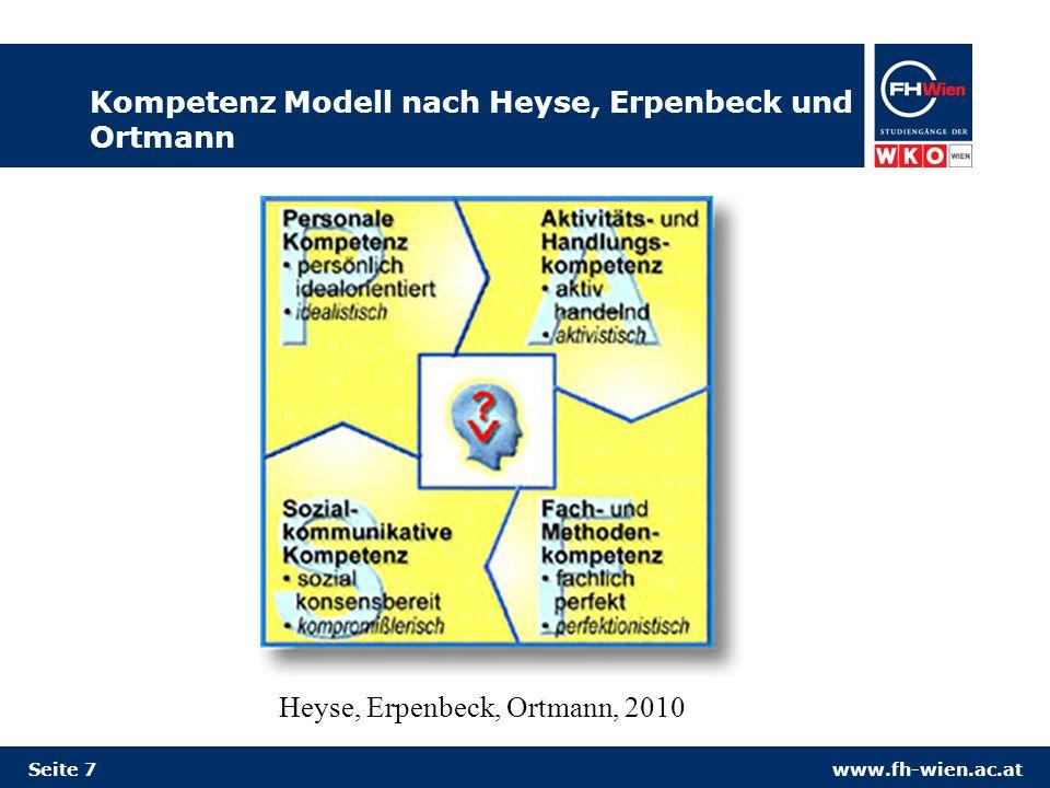 www.fh-wien.ac.at Kompetenz Modell nach Heyse, Erpenbeck und Ortmann Seite 7 Heyse, Erpenbeck, Ortmann, 2010