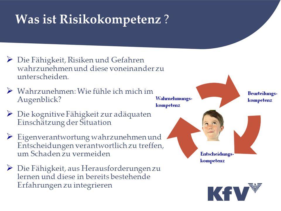 Was ist Risikokompetenz ? Die Fähigkeit, Risiken und Gefahren wahrzunehmen und diese voneinander zu unterscheiden. Wahrzunehmen: Wie fühle ich mich im