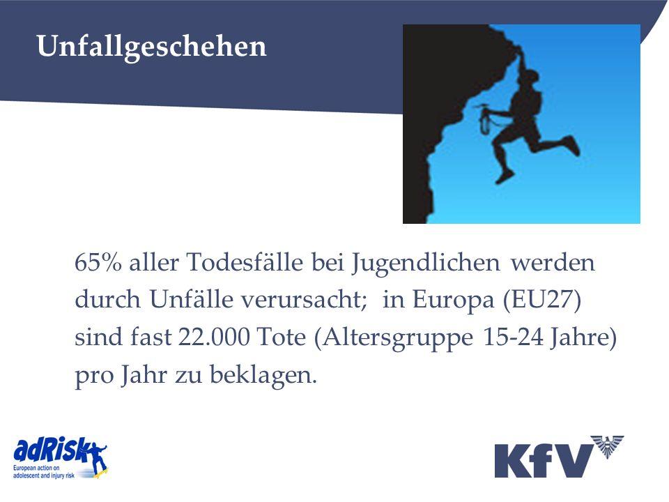 Unfallgeschehen 65% aller Todesfälle bei Jugendlichen werden durch Unfälle verursacht; in Europa (EU27) sind fast 22.000 Tote (Altersgruppe 15-24 Jahre) pro Jahr zu beklagen.