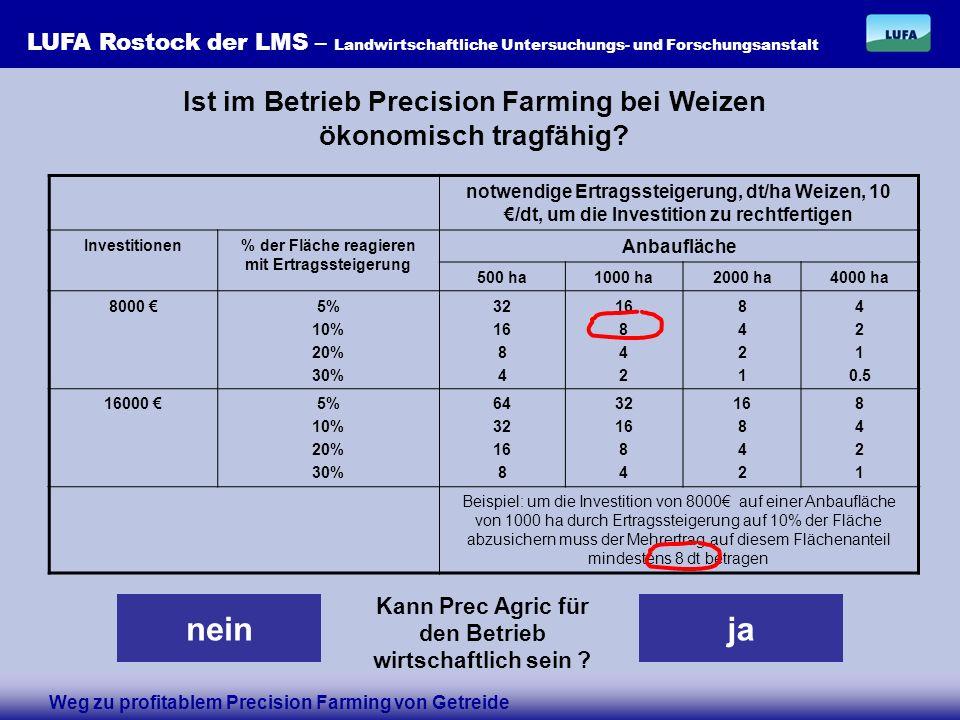LUFA Rostock der LMS – Landwirtschaftliche Untersuchungs- und Forschungsanstalt Ertragskarten demonstrieren den Effekt der Variabilität, sie erklären sie nicht.