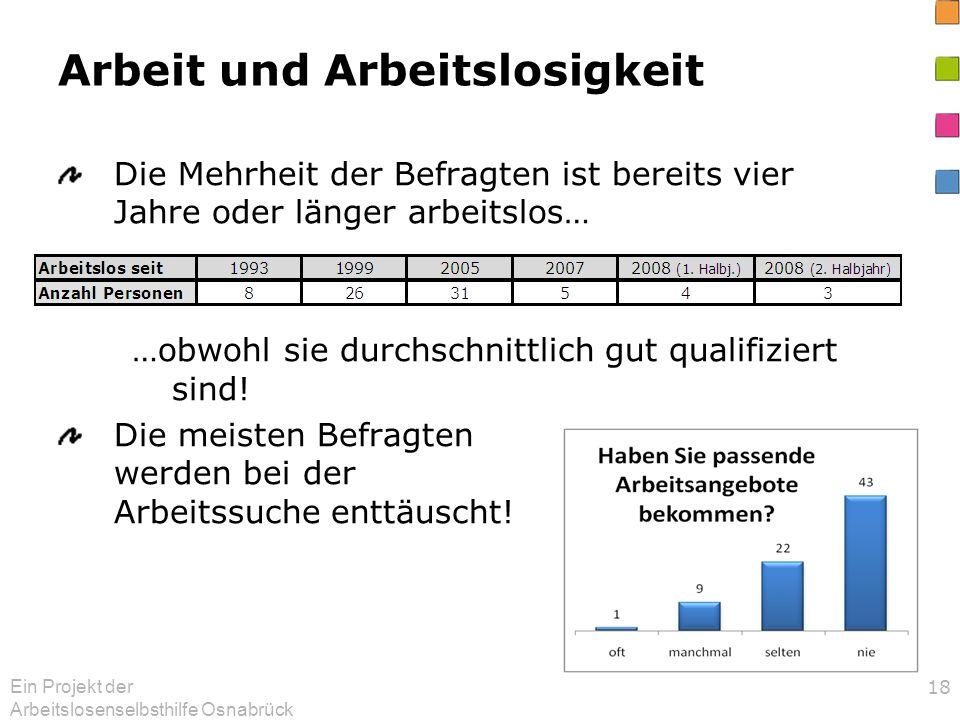 Ein Projekt der Arbeitslosenselbsthilfe Osnabrück 18 Arbeit und Arbeitslosigkeit Die Mehrheit der Befragten ist bereits vier Jahre oder länger arbeitslos… …obwohl sie durchschnittlich gut qualifiziert sind.