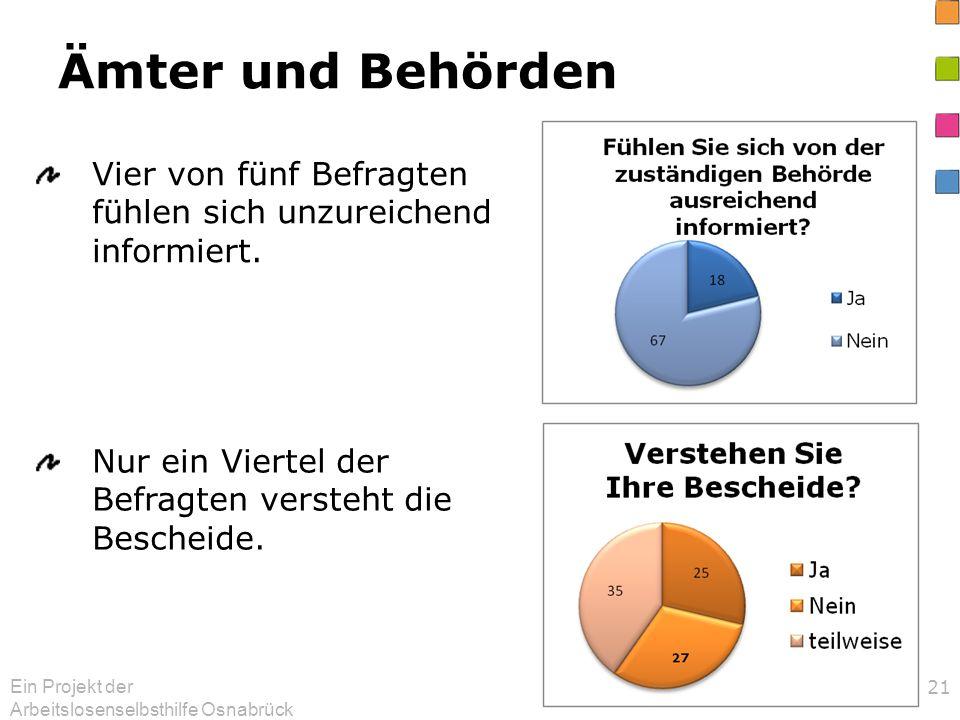 Ein Projekt der Arbeitslosenselbsthilfe Osnabrück 21 Ämter und Behörden Vier von fünf Befragten fühlen sich unzureichend informiert. Nur ein Viertel d