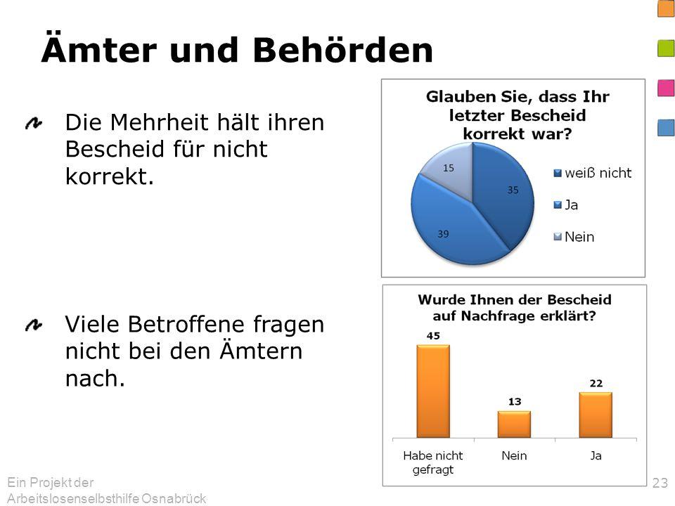 Ein Projekt der Arbeitslosenselbsthilfe Osnabrück 23 Ämter und Behörden Die Mehrheit hält ihren Bescheid für nicht korrekt. Viele Betroffene fragen ni