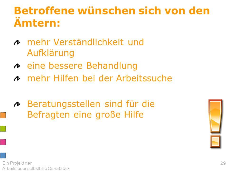 Ein Projekt der Arbeitslosenselbsthilfe Osnabrück 29 Betroffene wünschen sich von den Ämtern: mehr Verständlichkeit und Aufklärung eine bessere Behand