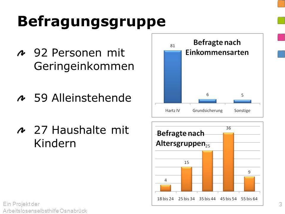 Ein Projekt der Arbeitslosenselbsthilfe Osnabrück 3 Befragungsgruppe 92 Personen mit Geringeinkommen 59 Alleinstehende 27 Haushalte mit Kindern