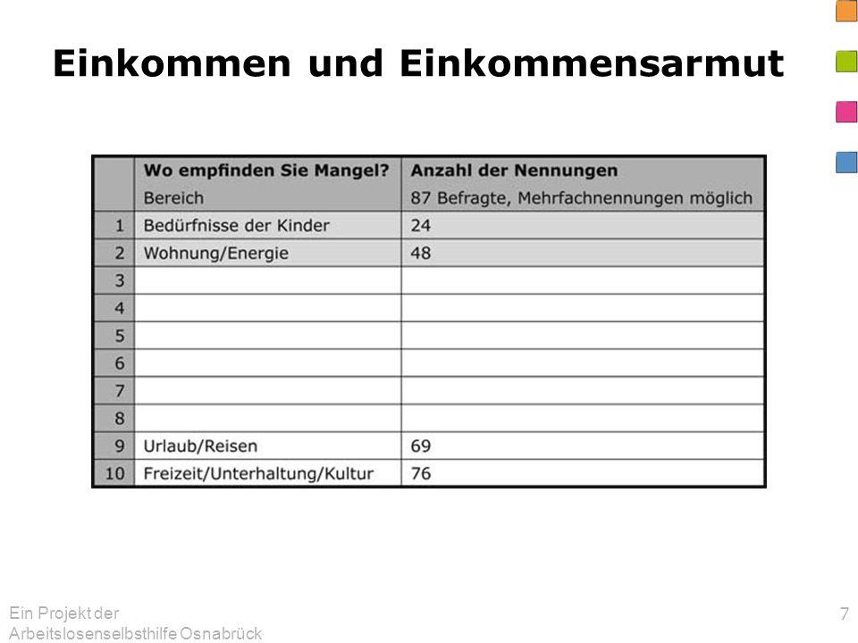 Ein Projekt der Arbeitslosenselbsthilfe Osnabrück 8 Einkommen und Einkommensarmut