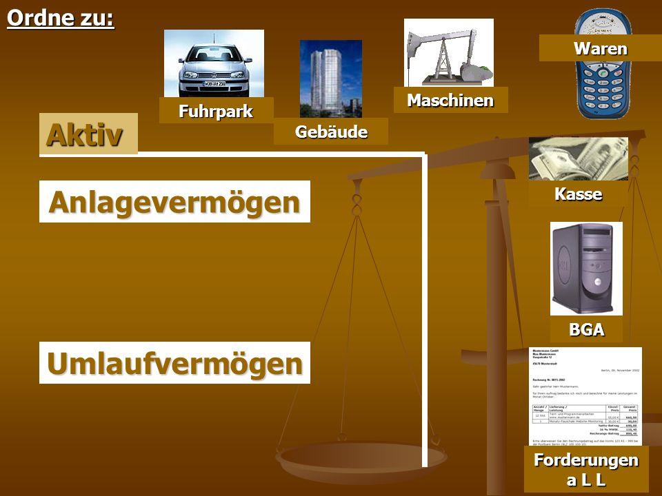 UV AV UV UV AV AVAV Aktiv Anlagevermögen Umlaufvermögen Ordne zu: Gebäude Fuhrpark Maschinen BGA Forderungen a L L Kasse Waren