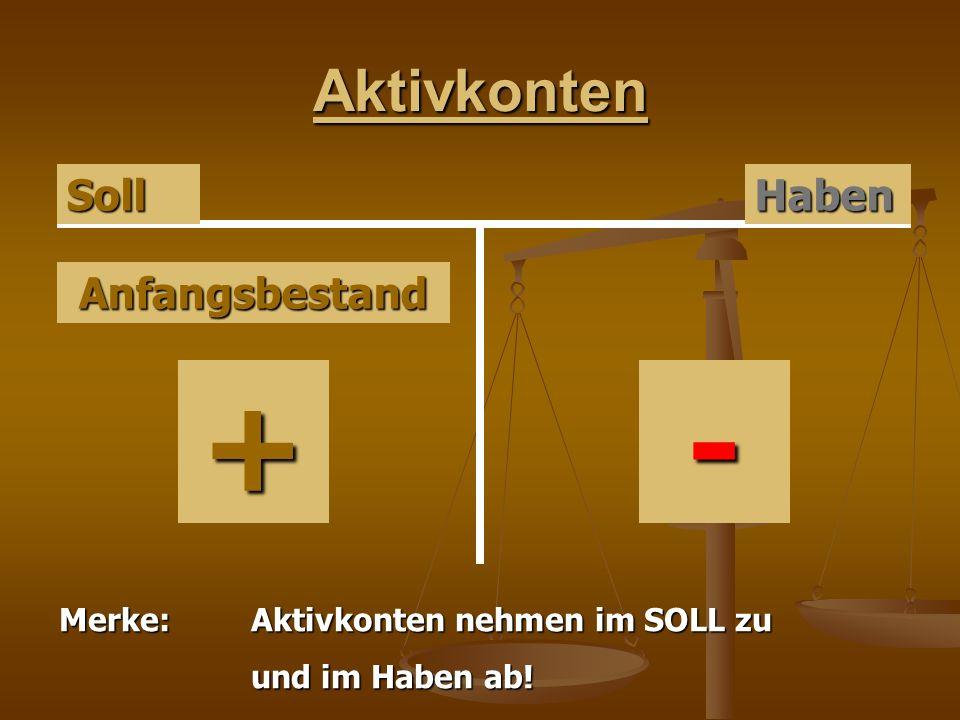 Aktivkonten HabenSoll Anfangsbestand + Merke:Aktivkonten nehmen im SOLL zu und im Haben ab! -
