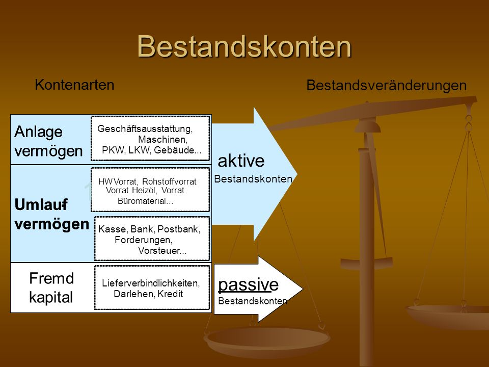 Aufwandskonten HabenSoll + Merke: Aufwendungen nehmen im SOLL zu!