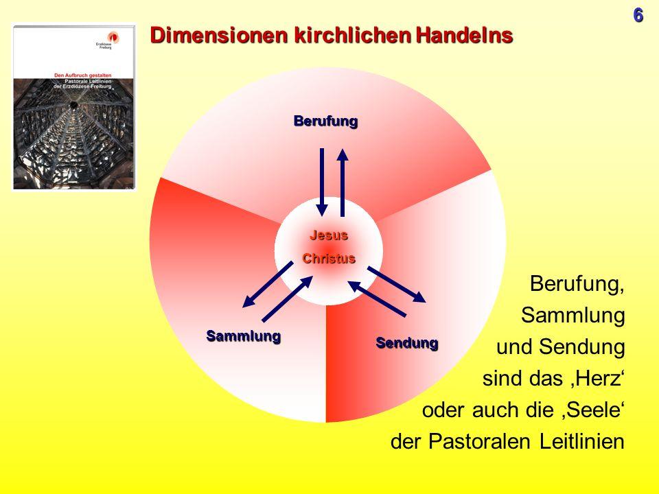 Dimensionen kirchlichen Handelns Berufung, Sammlung und Sendung sind das Herz oder auch die Seele der Pastoralen Leitlinien JesusChristus Sammlung Ber