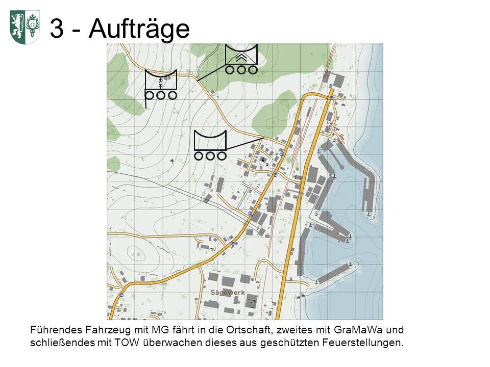 3 - Aufträge Führendes Fahrzeug mit MG fährt in die Ortschaft, zweites mit GraMaWa und schließendes mit TOW überwachen dieses aus geschützten Feuerstellungen.