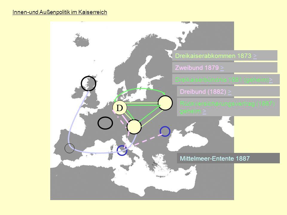 Innen-und Außenpolitik im Kaiserreich D Dreikaiserabkommen 1873 >> Zweibund 1879 >> Dreikaiserbündnis 1881 (geheim)>> Dreibund (1882) >> Rückversicher
