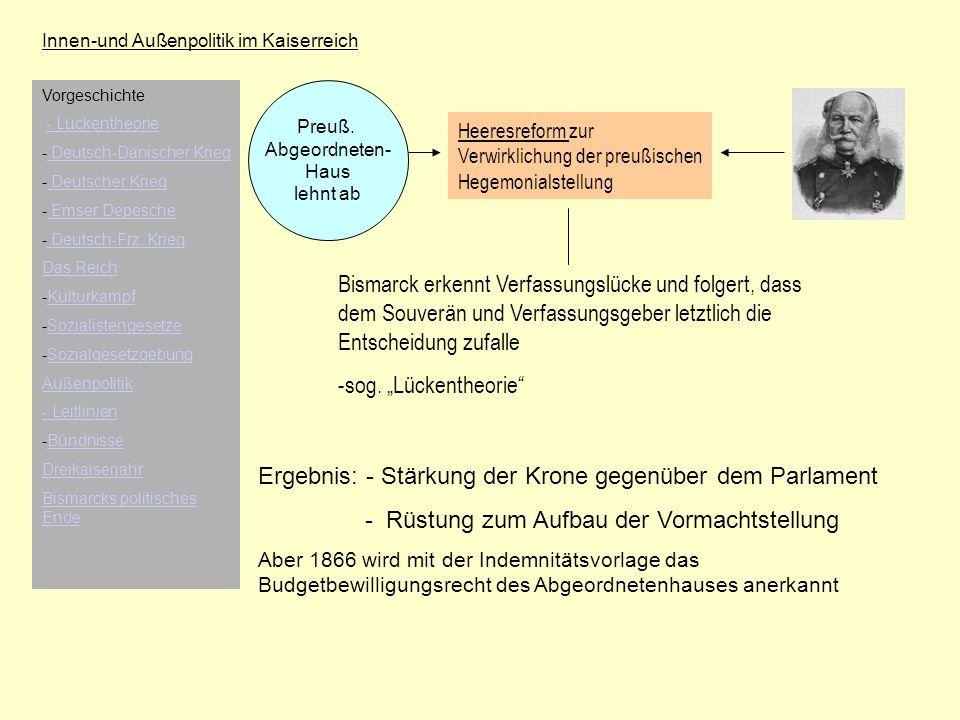 Innen-und Außenpolitik im Kaiserreich Heeresreform zur Verwirklichung der preußischen Hegemonialstellung Preuß. Abgeordneten- Haus lehnt ab Bismarck e