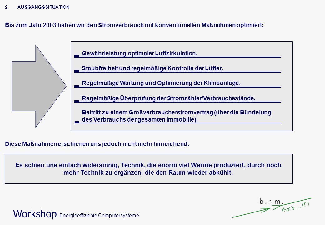 Workshop Energieeffiziente Computersysteme Bis zum Jahr 2003 haben wir den Stromverbrauch mit konventionellen Maßnahmen optimiert: 2.AUSGANGSSITUATION