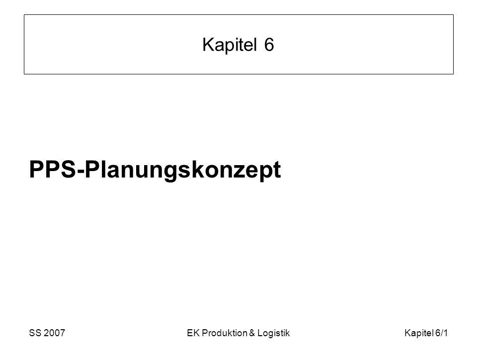 SS 2007EK Produktion & LogistikKapitel 6/1 Kapitel 6 PPS-Planungskonzept