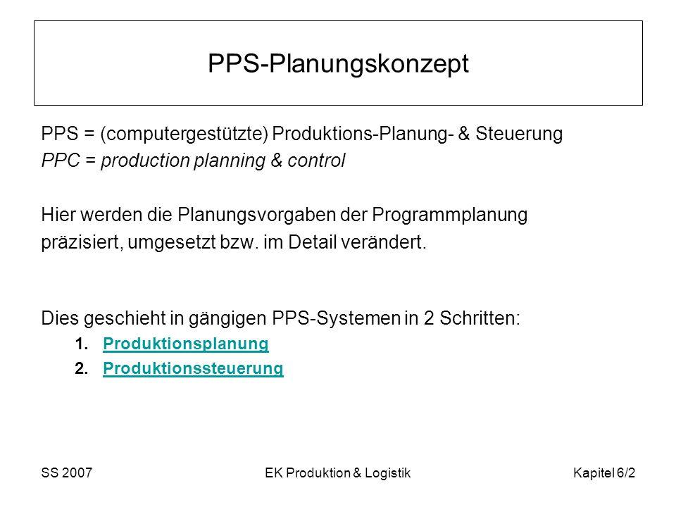 SS 2007EK Produktion & LogistikKapitel 6/2 PPS-Planungskonzept PPS = (computergestützte) Produktions-Planung- & Steuerung PPC = production planning & control Hier werden die Planungsvorgaben der Programmplanung präzisiert, umgesetzt bzw.