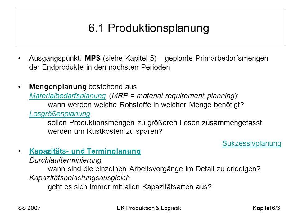 SS 2007EK Produktion & LogistikKapitel 6/3 6.1 Produktionsplanung Ausgangspunkt: MPS (siehe Kapitel 5) – geplante Primärbedarfsmengen der Endprodukte in den nächsten Perioden Mengenplanung bestehend aus Materialbedarfsplanung (MRP = material requirement planning): wann werden welche Rohstoffe in welcher Menge benötigt.