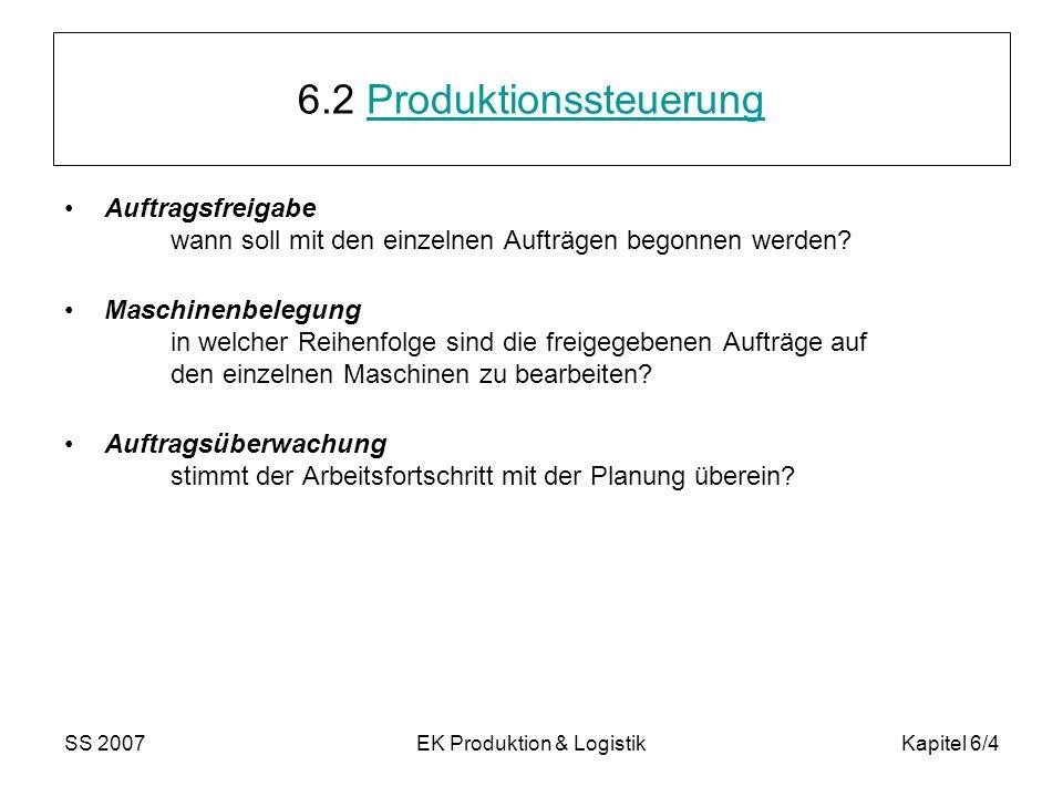 SS 2007EK Produktion & LogistikKapitel 6/4 6.2 ProduktionssteuerungProduktionssteuerung Auftragsfreigabe wann soll mit den einzelnen Aufträgen begonnen werden.