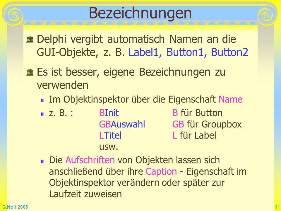 G.Noll 2005 11 Bezeichnungen Delphi vergibt automatisch Namen an die GUI-Objekte, z. B. Label1, Button1, Button2 Es ist besser, eigene Bezeichnungen z