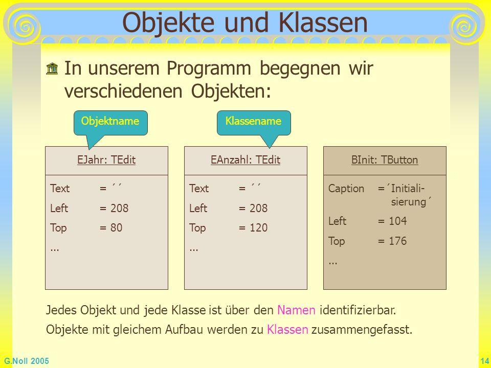 G.Noll 2005 14 Objekte und Klassen In unserem Programm begegnen wir verschiedenen Objekten: EJahr: TEdit Text = ´´ Left = 208 Top= 80... Klassename EA