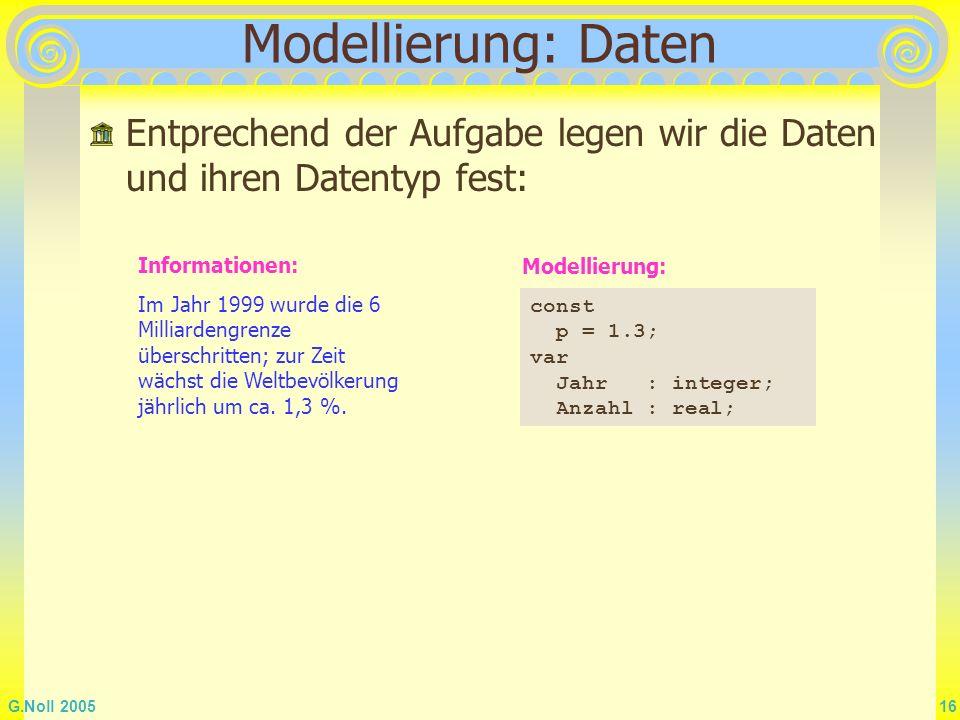 G.Noll 2005 16 Modellierung: Daten const p = 1.3; var Jahr : integer; Anzahl : real; Informationen: Im Jahr 1999 wurde die 6 Milliardengrenze überschr