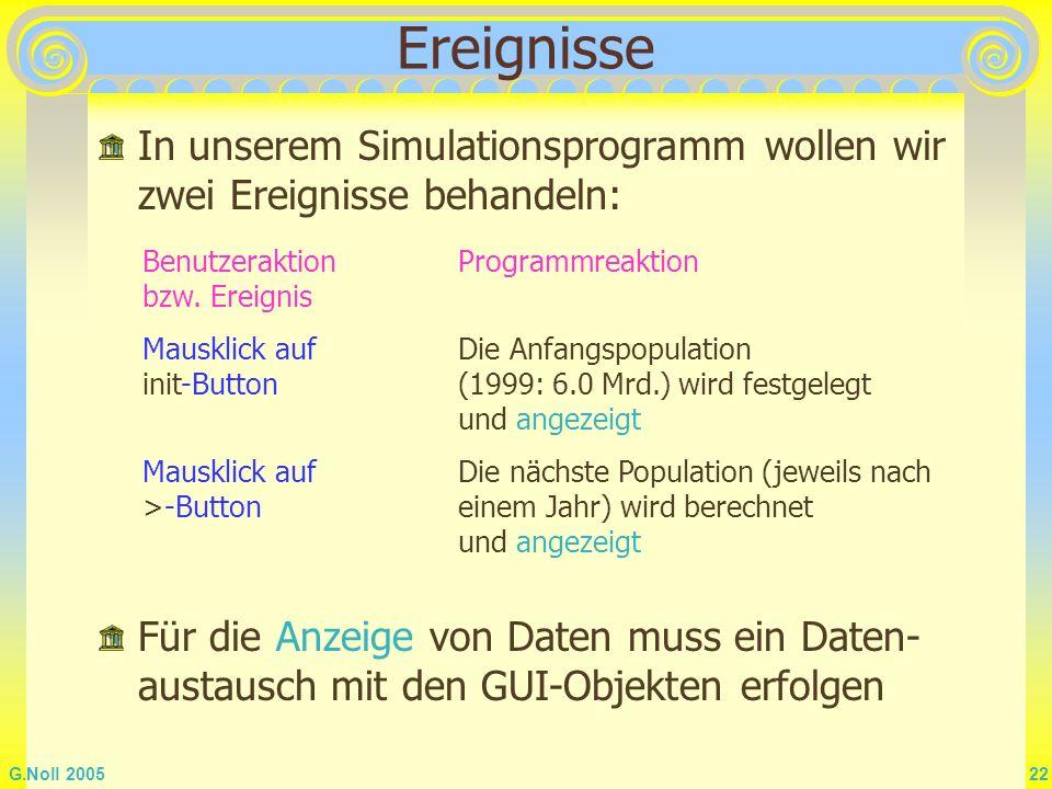 G.Noll 2005 22 Ereignisse In unserem Simulationsprogramm wollen wir zwei Ereignisse behandeln: Benutzeraktion bzw. Ereignis Mausklick auf init-Button