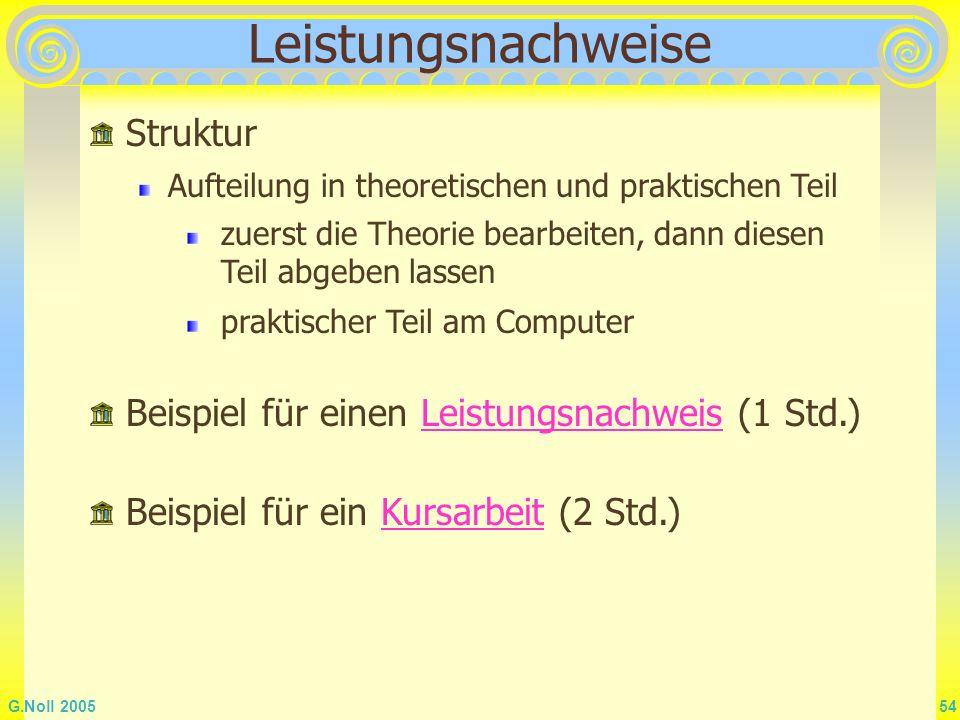 G.Noll 2005 54 Aufteilung in theoretischen und praktischen Teil Leistungsnachweise Struktur Beispiel für einen Leistungsnachweis (1 Std.)Leistungsnach