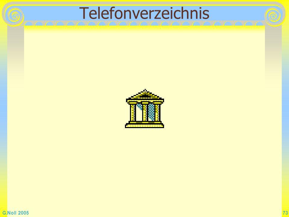 G.Noll 2005 73 Telefonverzeichnis