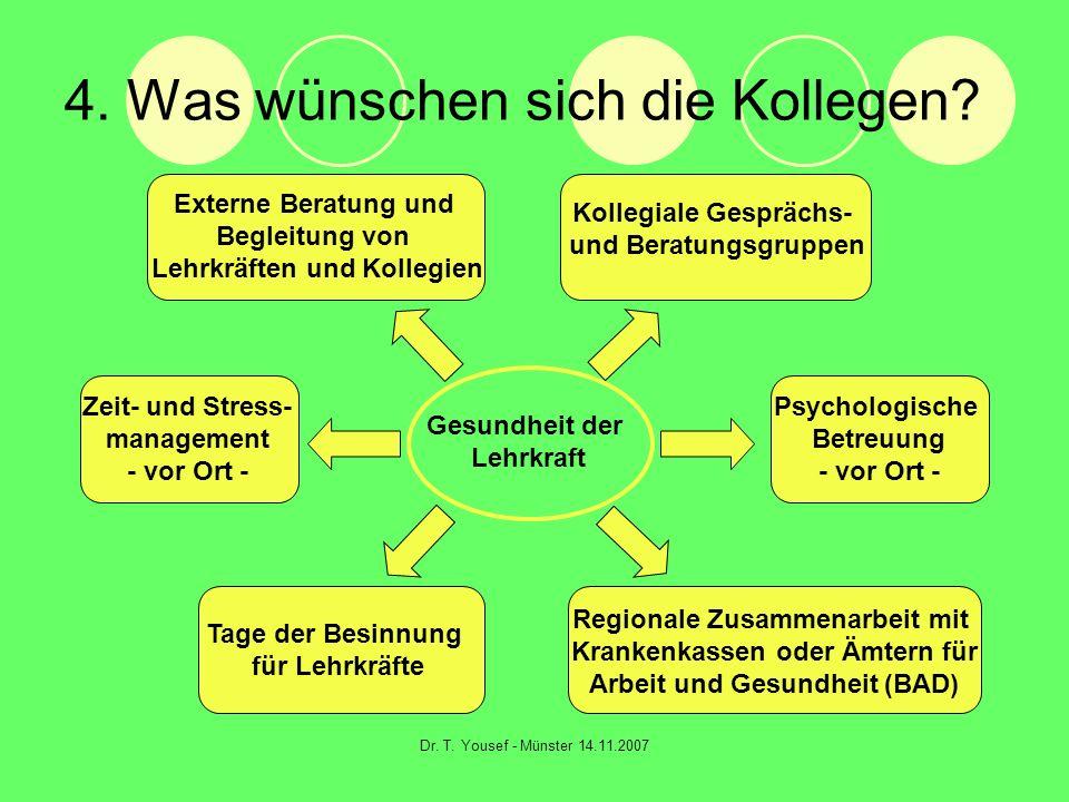 Dr. T. Yousef - Münster 14.11.2007 4. Was wünschen sich die Kollegen? Gesundheit der Lehrkraft Externe Beratung und Begleitung von Lehrkräften und Kol