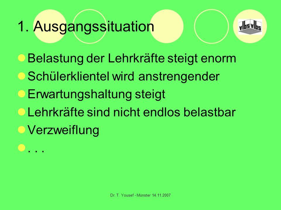 Dr. T. Yousef - Münster 14.11.2007 1. Ausgangssituation Belastung der Lehrkräfte steigt enorm Schülerklientel wird anstrengender Erwartungshaltung ste