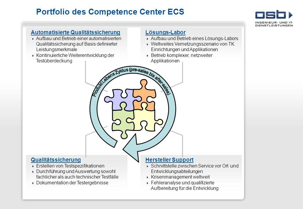 Systemtest und Qualitätssicherung Systemtest und Qualitätssicherung von Telekommunikationssystemen (Enterprise Lösungen) bis zu ca.