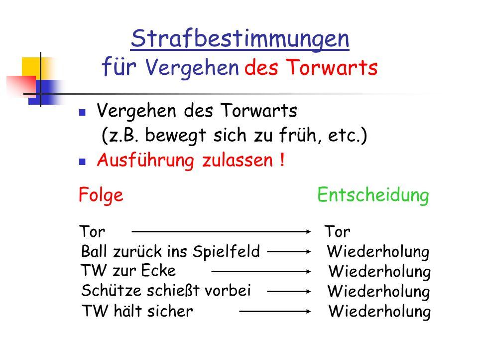 Strafbestimmungen für Vergehen des Torwarts Vergehen des Torwarts (z.B. bewegt sich zu früh, etc.) Ausführung zulassen ! FolgeEntscheidung Ball zurück