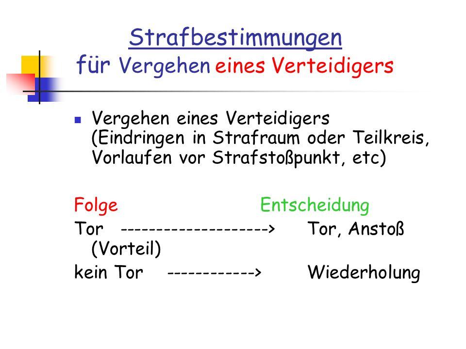 Strafbestimmungen für Vergehen eines Verteidigers Vergehen eines Verteidigers (Eindringen in Strafraum oder Teilkreis, Vorlaufen vor Strafstoßpunkt, e
