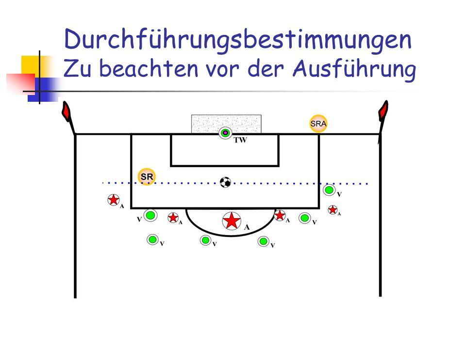 Durchführungsbestimmungen Die Ausführung - 1 Pfiff des SRs notwendig Der ausführende Spieler muß den Ball mit dem Fuß nach vorne stoßen Ausführung ist erfolgt, sobald Ball sich nach vorne bewegt (Ball im Spiel) Ausführender Spieler darf den Ball kein zweites Mal spielen (anderer vorher)