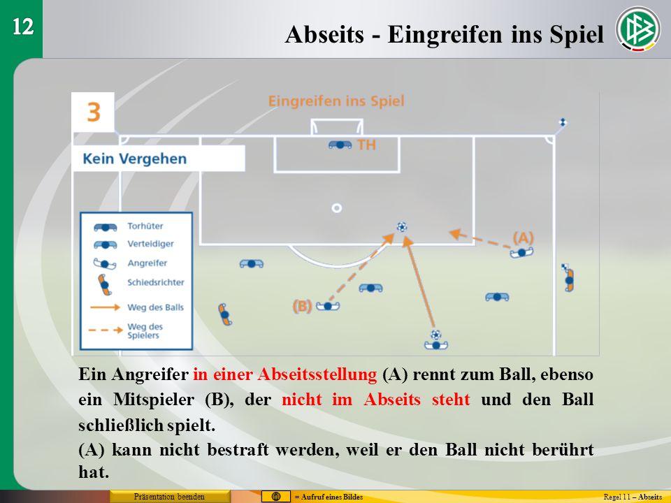 Abseits - Eingreifen ins Spiel Regel 11 – Abseits Ein Angreifer in einer Abseitsstellung (A) rennt zum Ball, ebenso ein Mitspieler (B), der nicht im A