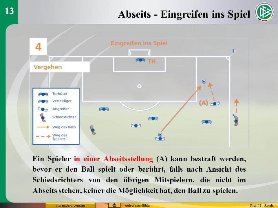 Abseits - Eingreifen ins Spiel Regel 11 – Abseits Ein Spieler in einer Abseitsstellung (A) kann bestraft werden, bevor er den Ball spielt oder berührt