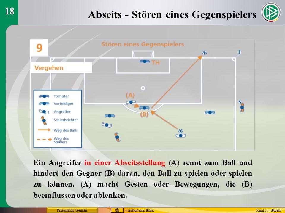 Abseits - Stören eines Gegenspielers Regel 11 – Abseits Ein Angreifer in einer Abseitsstellung (A) rennt zum Ball und hindert den Gegner (B) daran, de