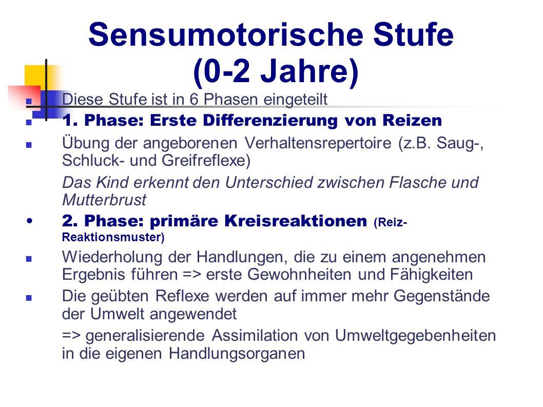 Sensumotorische Stufe (0-2 Jahre) Diese Stufe ist in 6 Phasen eingeteilt 1. Phase: Erste Differenzierung von Reizen Übung der angeborenen Verhaltensre