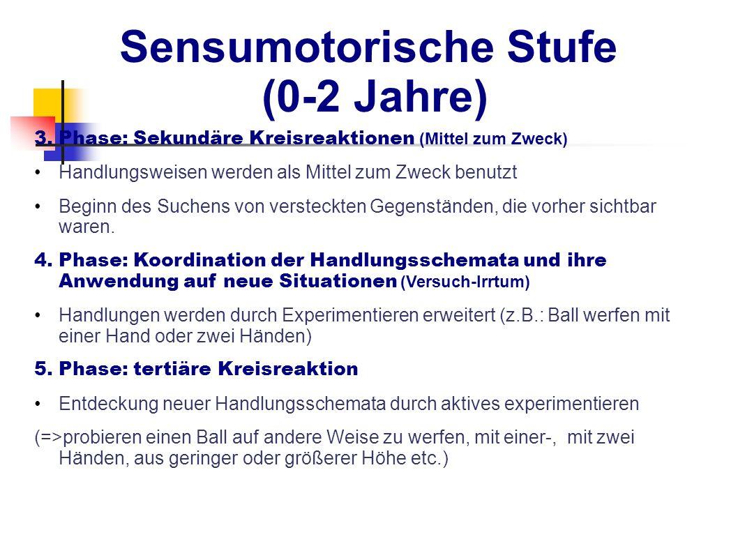 Sensumotorische Stufe (0-2 Jahre) 3. Phase: Sekundäre Kreisreaktionen (Mittel zum Zweck) Handlungsweisen werden als Mittel zum Zweck benutzt Beginn de