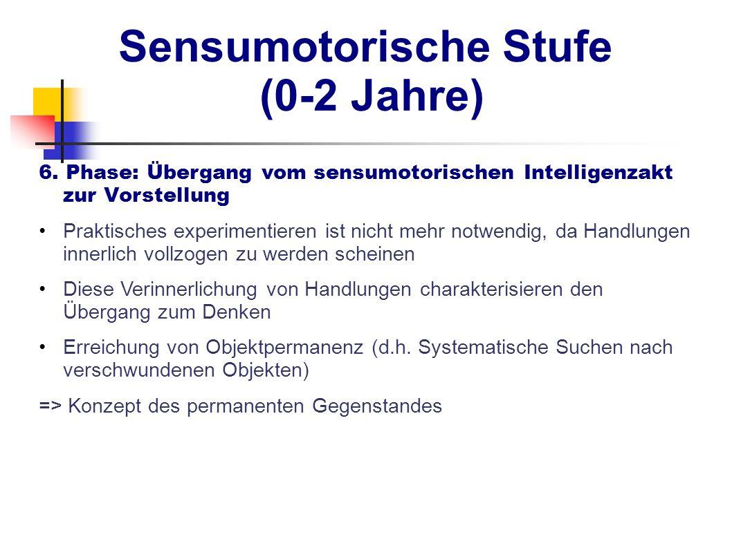 Sensumotorische Stufe (0-2 Jahre) 6. Phase: Übergang vom sensumotorischen Intelligenzakt zur Vorstellung Praktisches experimentieren ist nicht mehr no