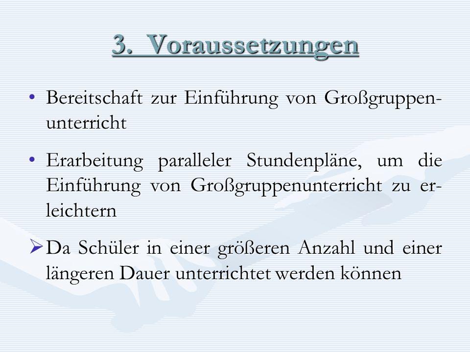 Literatur E.Philipp (2000): Teamentwicklung in der Schule.