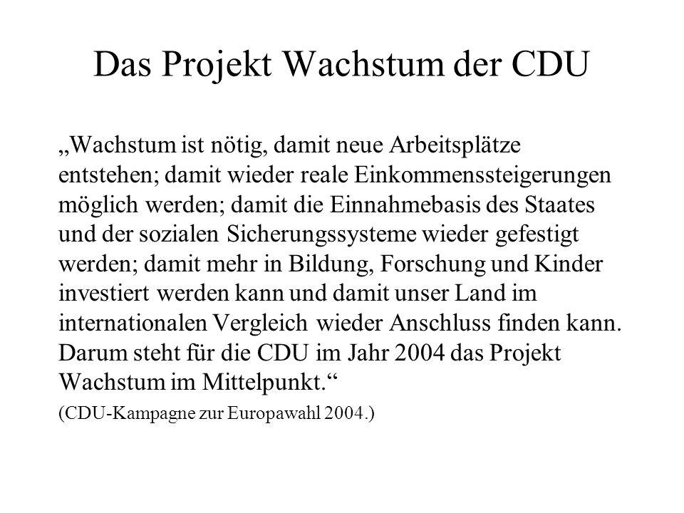 Das Projekt Wachstum der CDU Wachstum ist nötig, damit neue Arbeitsplätze entstehen; damit wieder reale Einkommenssteigerungen möglich werden; damit d