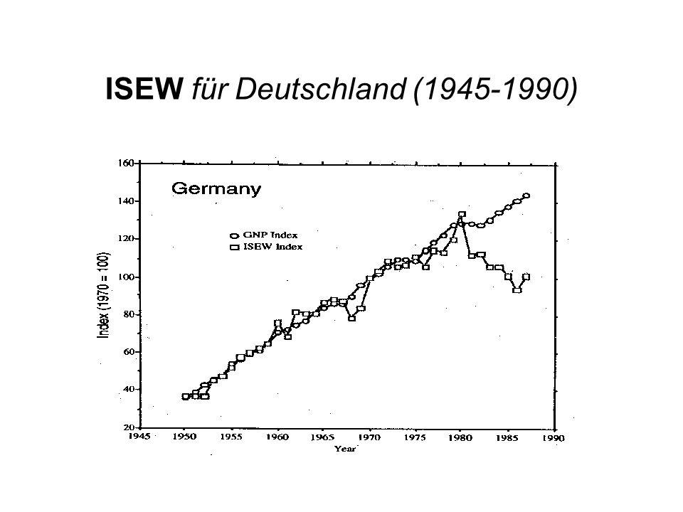 ISEW für Deutschland (1945-1990)