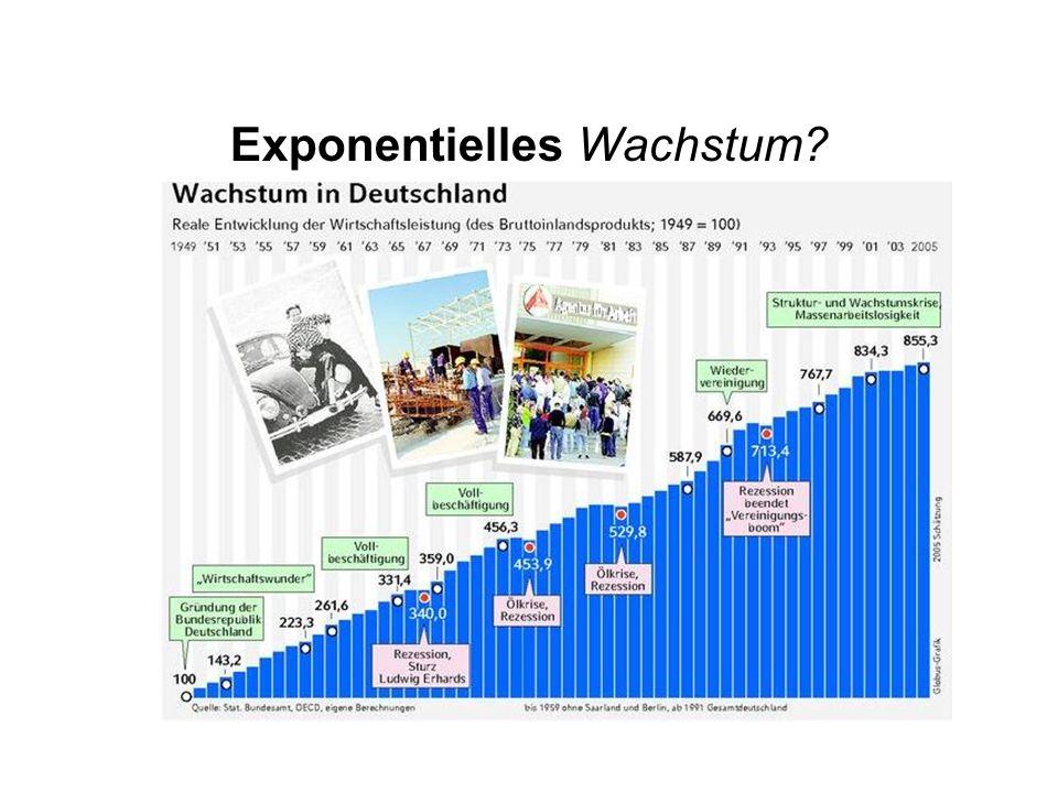 Exponentielles Wachstum?