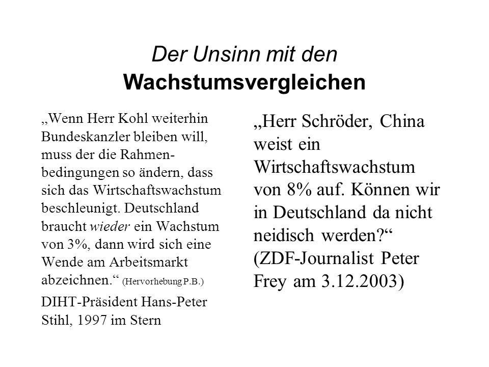 Der Unsinn mit den Wachstumsvergleichen Wenn Herr Kohl weiterhin Bundeskanzler bleiben will, muss der die Rahmen- bedingungen so ändern, dass sich das