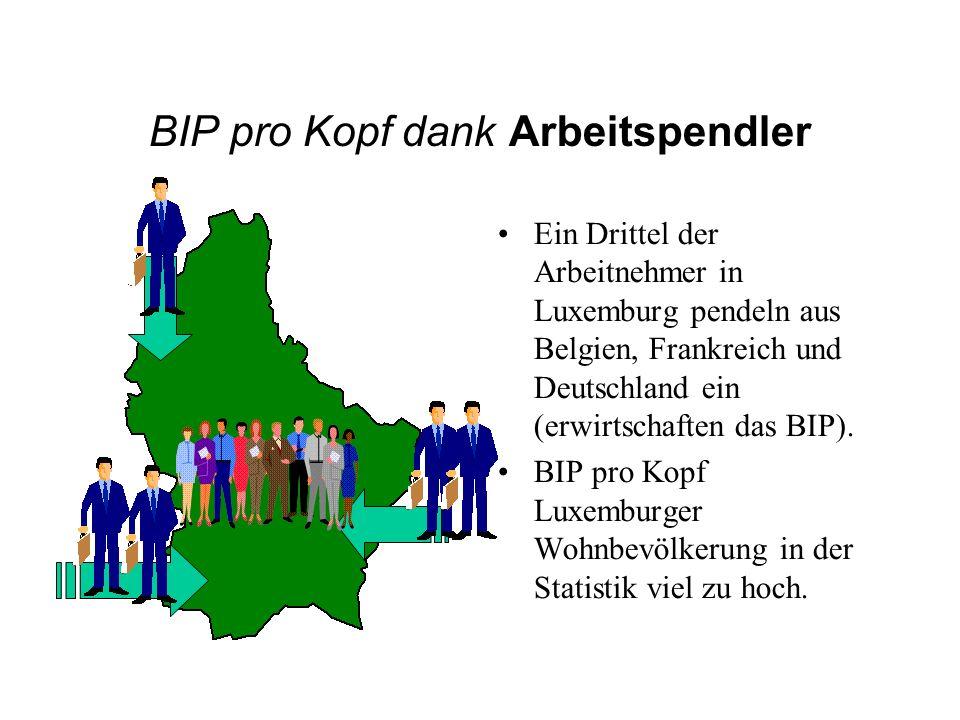 BIP pro Kopf dank Arbeitspendler Ein Drittel der Arbeitnehmer in Luxemburg pendeln aus Belgien, Frankreich und Deutschland ein (erwirtschaften das BIP