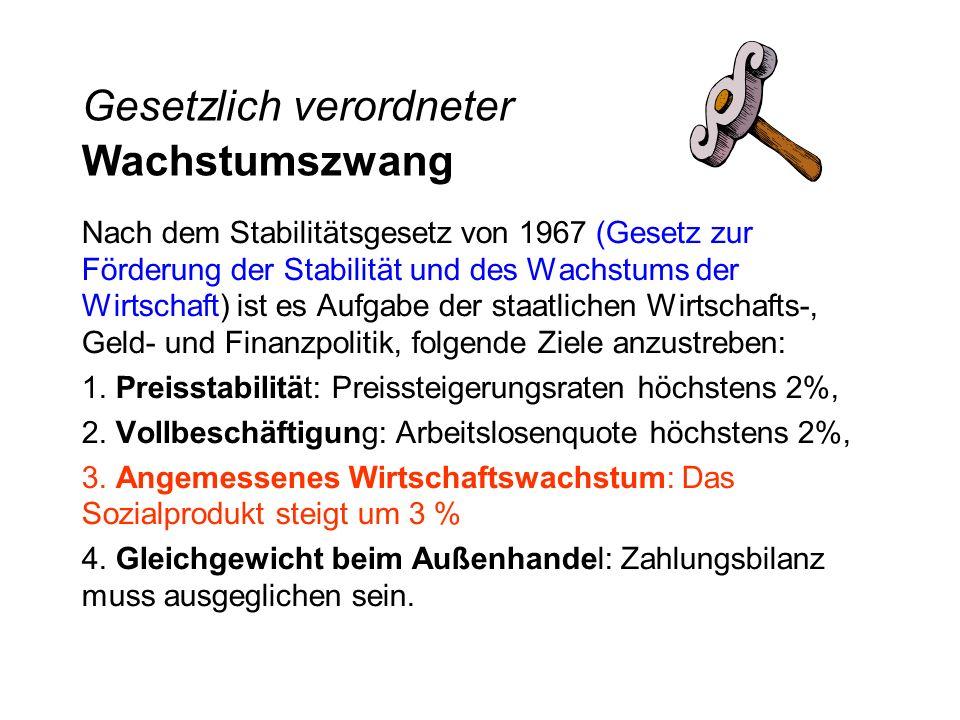Gesetzlich verordneter Wachstumszwang Nach dem Stabilitätsgesetz von 1967 (Gesetz zur Förderung der Stabilität und des Wachstums der Wirtschaft) ist e