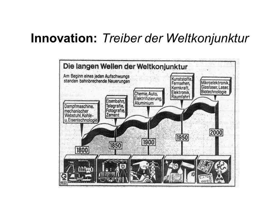 Innovation: Treiber der Weltkonjunktur