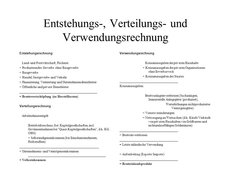 Entstehungs-, Verteilungs- und Verwendungsrechnung Entstehungsrechnung Land- und Forstwirtschaft, Fischerei + Produzierendes Gewerbe ohne Baugewerbe +